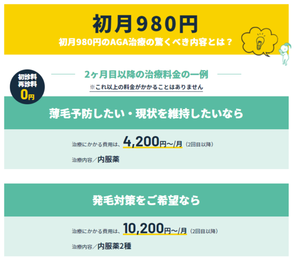 DR.AGAクリニックは初月980円~。薄毛の予防なら4200円から。発毛対策なら10200円~と継続しやすい価格